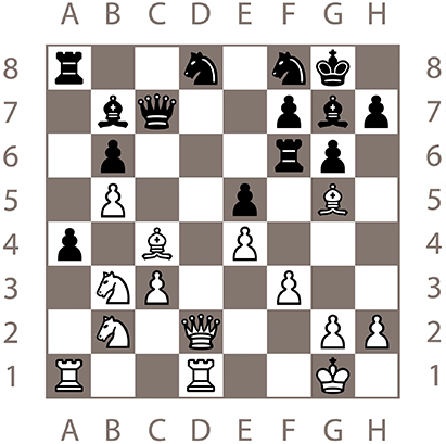 Középiskolai sakkozni
