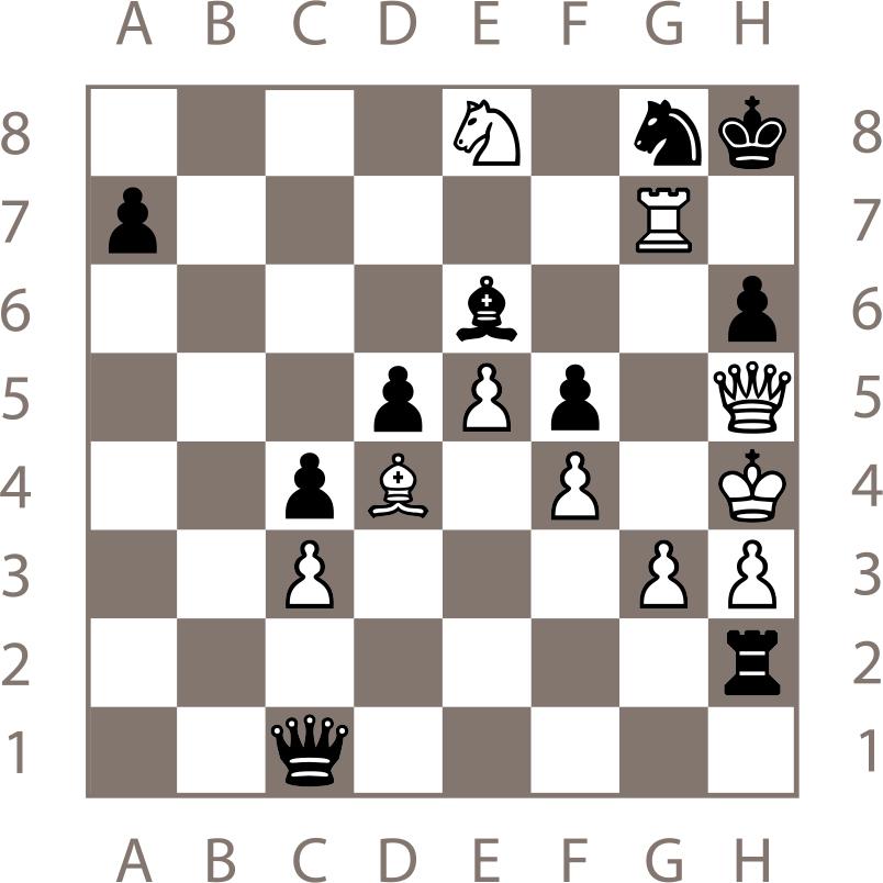 kombinált látás a sakkban